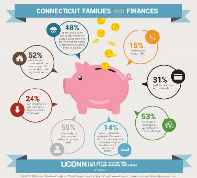 financial facts graphic with piggy bank